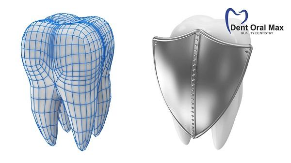 Profilaxia dentară